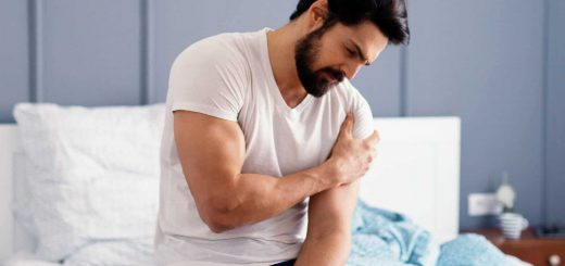 Top 10 Orthopedic Doctor,Shoulder pain, orthopedics